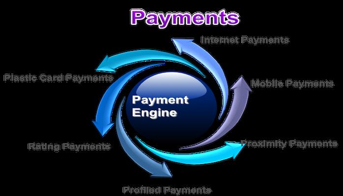 Payments copy 4