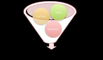 bankingfin
